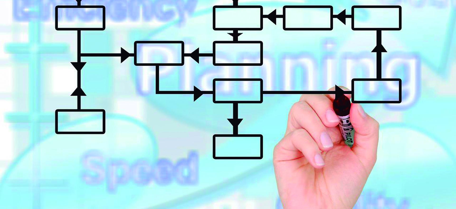 ¿Cómo diseñar un plan de negocios?